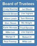 Board Trustees