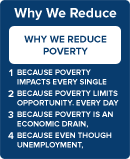 Why We Reduce